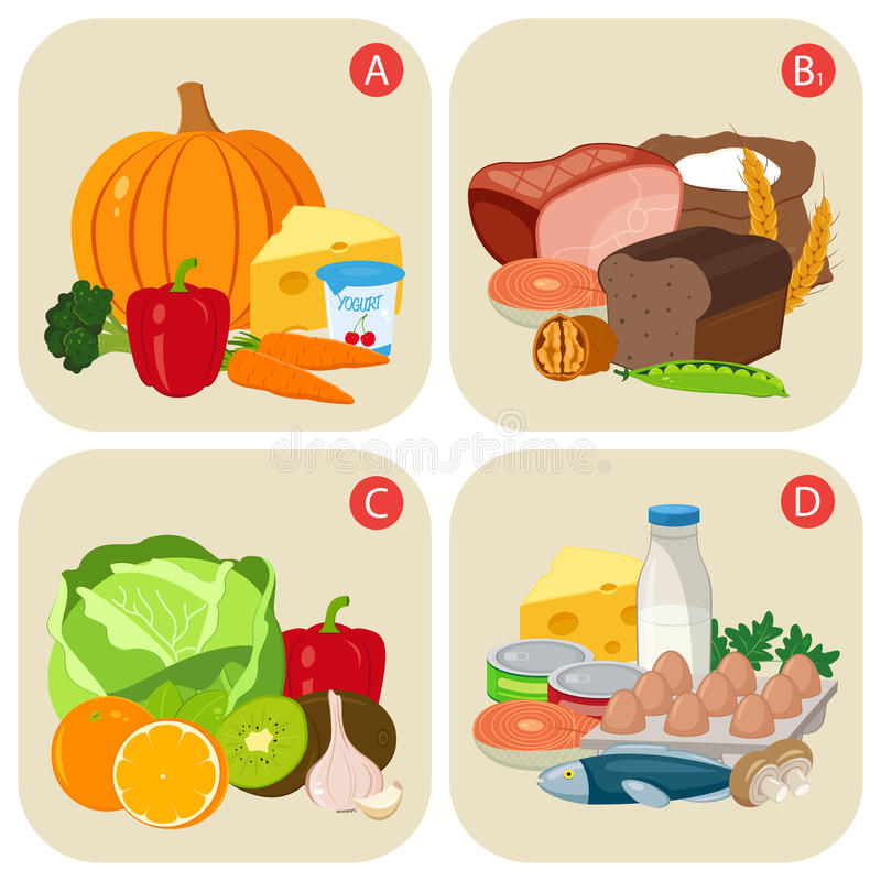 Produtos saudáveis que contêm vitaminas Grupo A da vitamina, B, C, D ilustração do vetor