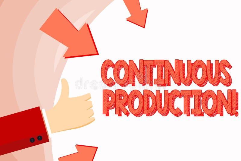 Produzione continua del testo della scrittura Fabbricazione di significato di concetto o produrre i materiali senza mano di inter royalty illustrazione gratis