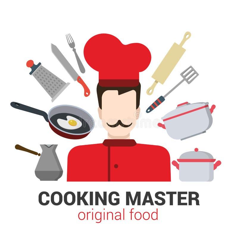 Profesjonalisty kucbarskiego szefa kuchni wektorowa ikona: restauracja, kucharstwo, narzędzia ilustracji