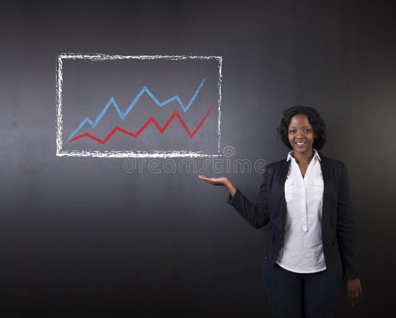 Professeur ou étudiant sud-africain ou d'Afro-américain de femme contre graphe linéaire croissance de craie de tableau noir photographie stock