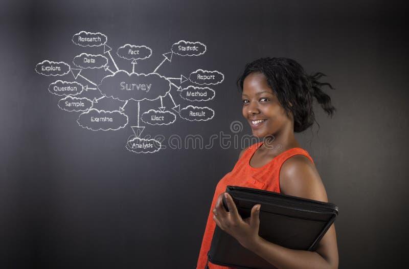 Professeur ou étudiant sud-africain ou d'Afro-américain de femme contre le concept de diagramme d'enquête de tableau noir photos stock
