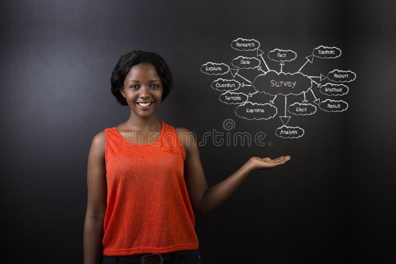 Professeur ou étudiant sud-africain ou d'Afro-américain de femme contre le concept de diagramme d'enquête de tableau noir photos libres de droits