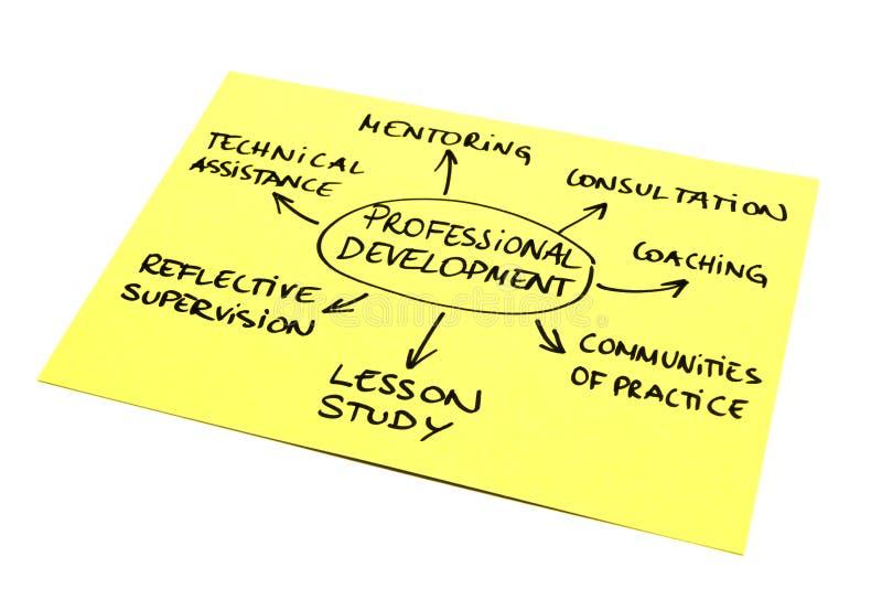 Professional Development stock image