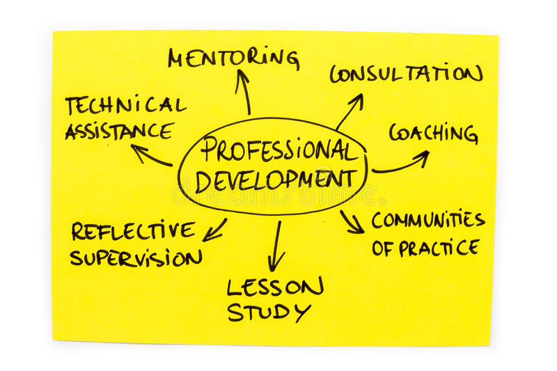 Professional Development. Photo with the word map of professional development royalty free stock images