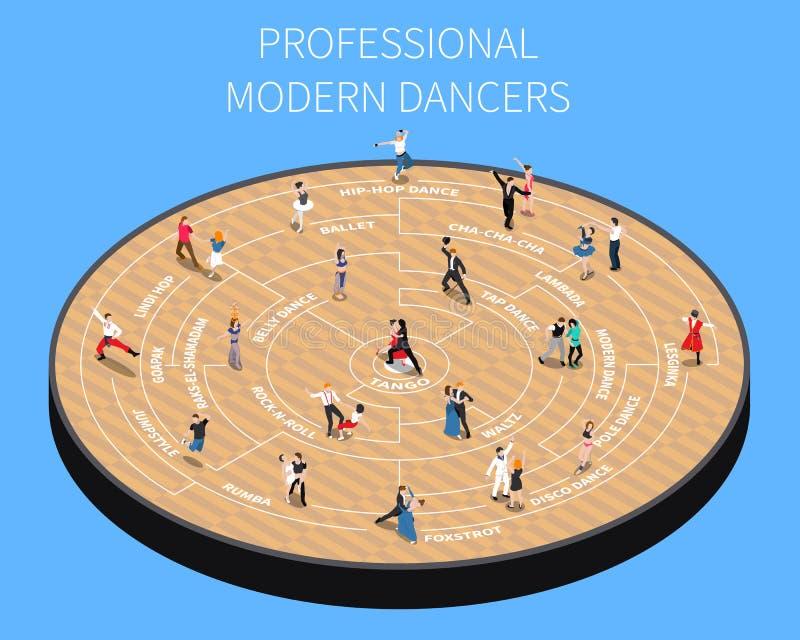Professional Modern Dancers Isometric Flowchart. Professional modern dancers on parquet platform isometric flowchart on blue background vector illustration stock illustration