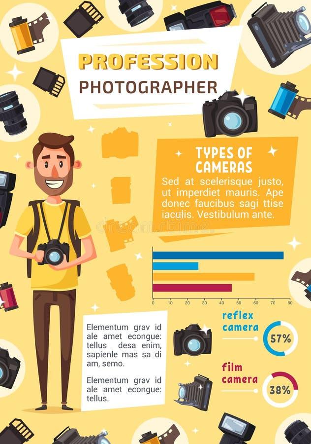Professione dell'uomo del fotografo, vettore del fumetto royalty illustrazione gratis