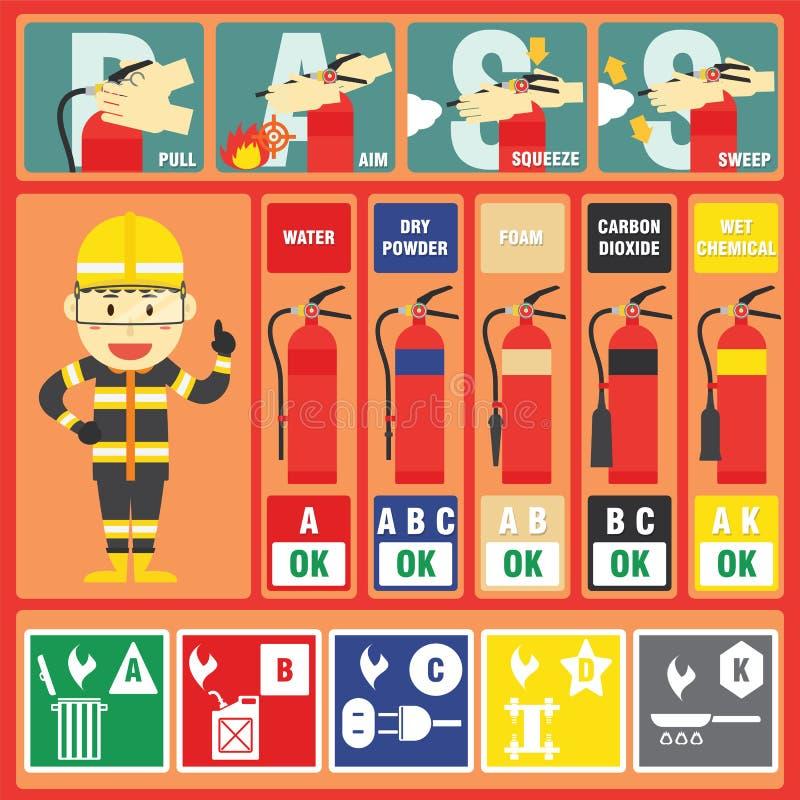 Professionell för brandkämpe med brandgrupp och brandtecken vektor illustrationer