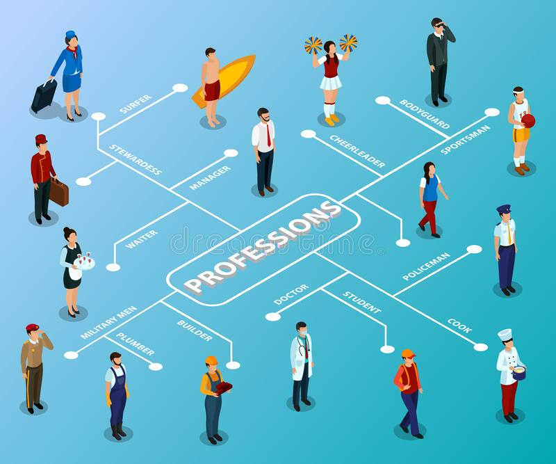Professions People Isometric Flowchart. Different professions of people isometric flowchart on blue background vector illustration royalty free illustration