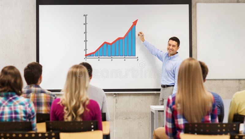 Professor que mostra a carta ao grupo de estudantes fotos de stock royalty free