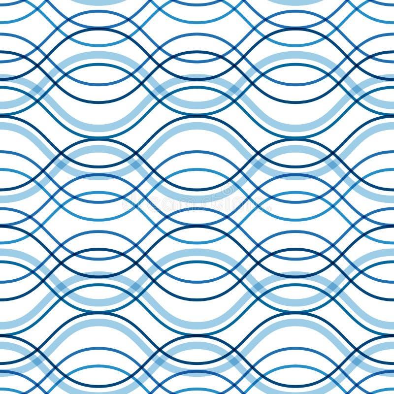 Profil onduleux abstrait illustration de vecteur
