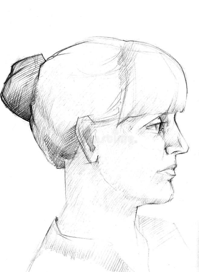 Profile of women