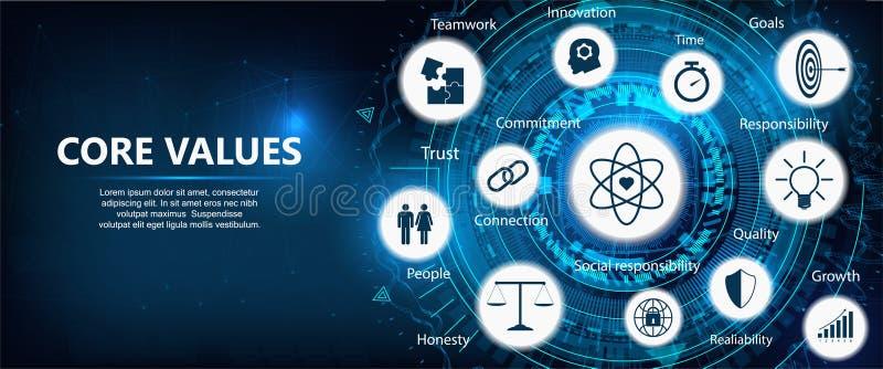 Profilo di valori del centro illustrazione vettoriale