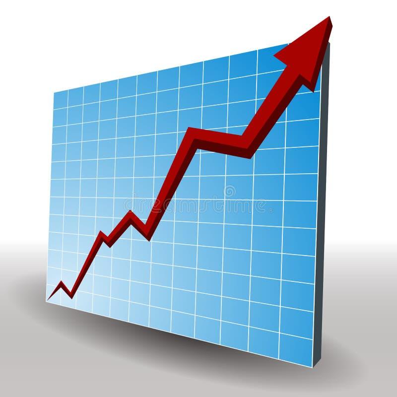 Profit Chart. An image of a 3d profit line chart royalty free illustration