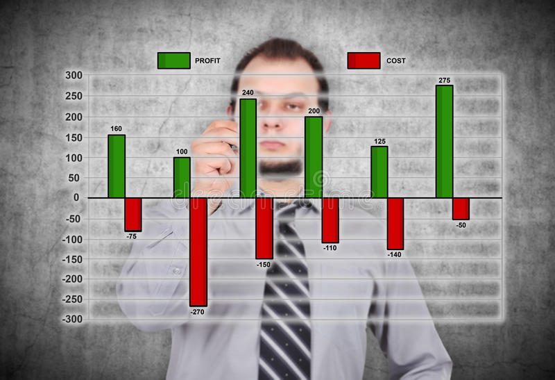 Profit and cost chart. Businessman drawing profit and cost chart royalty free stock photo
