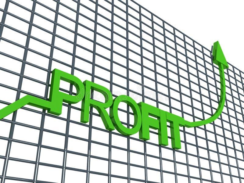 Profit Graph Free Stock Photography