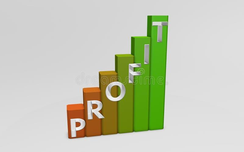 Profit Graph stock photography