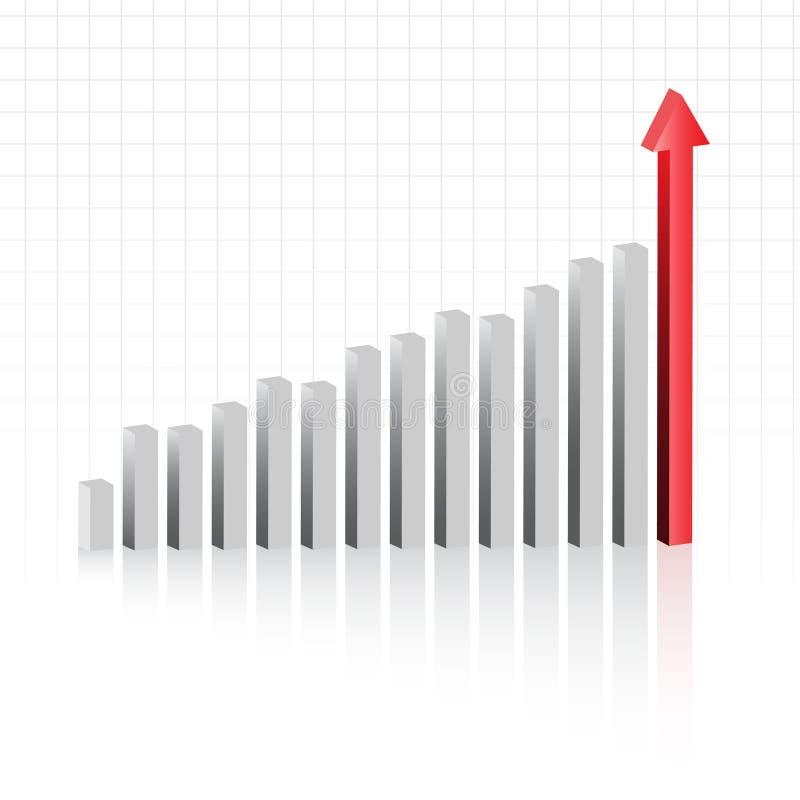 Profit im Geschäftsdiagramm lizenzfreie abbildung