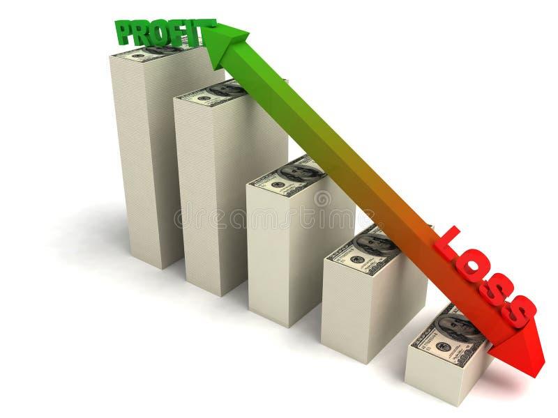 Profit and loss graph. Three dimensional profit and loss graph royalty free illustration