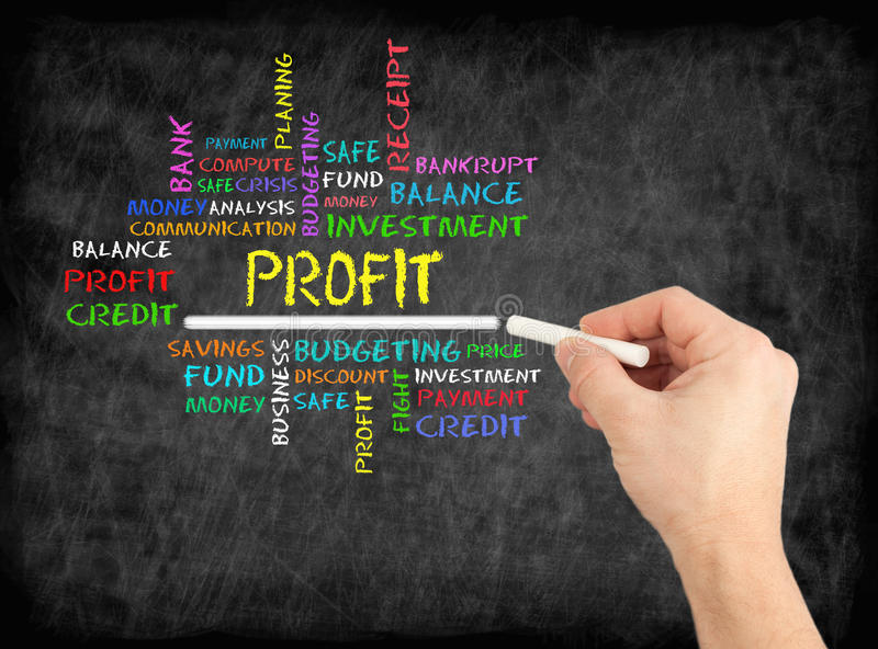 PROFIT word cloud, business concept on chalkboard stock images