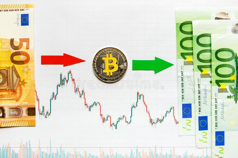 Profitable investment of virtual money bitcoin. Green red arrow and silver Bitcoin on paper forex chart index rating go up on royalty free stock photo