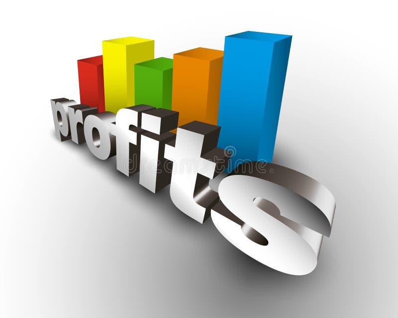 Profits business chart. This is a 3d model of a profits bar chart vector illustration
