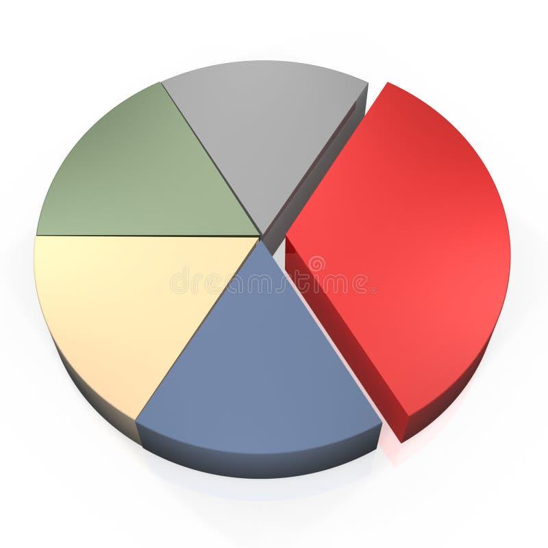Profitti di colore rosso illustrazione vettoriale