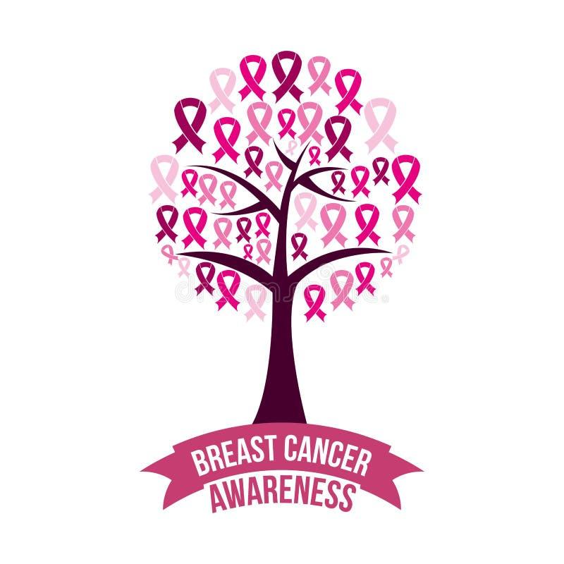 Progettazione del cancro al seno illustrazione vettoriale