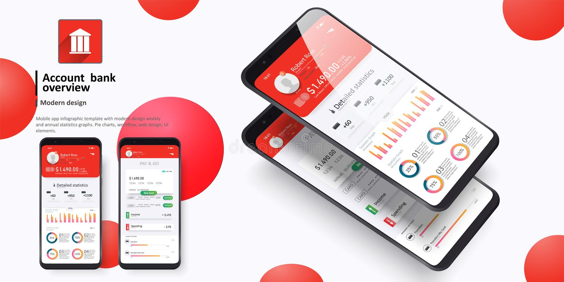 Progettazione del cellulare app UI, UX Un insieme degli schermi del GUI per attività bancarie mobili Statistiche online royalty illustrazione gratis