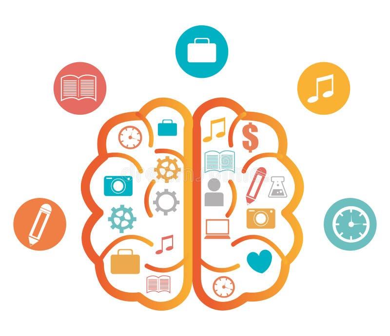 Progettazione del cervello illustrazione di stock