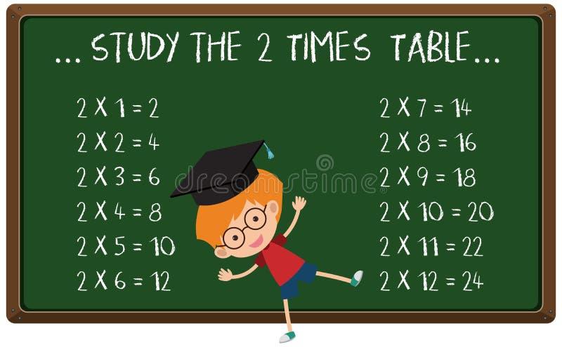 Progettazione del manifesto di per la matematica per una tavola di due volte illustrazione di stock