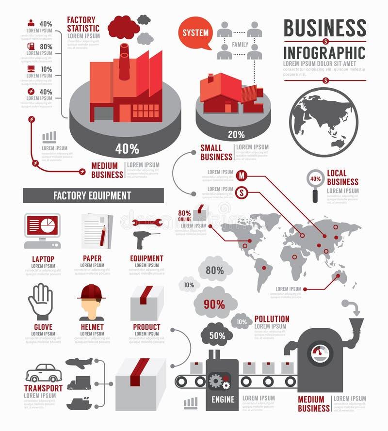 Progettazione del modello della fabbrica di industria del mondo degli affari di Infographic Co illustrazione vettoriale