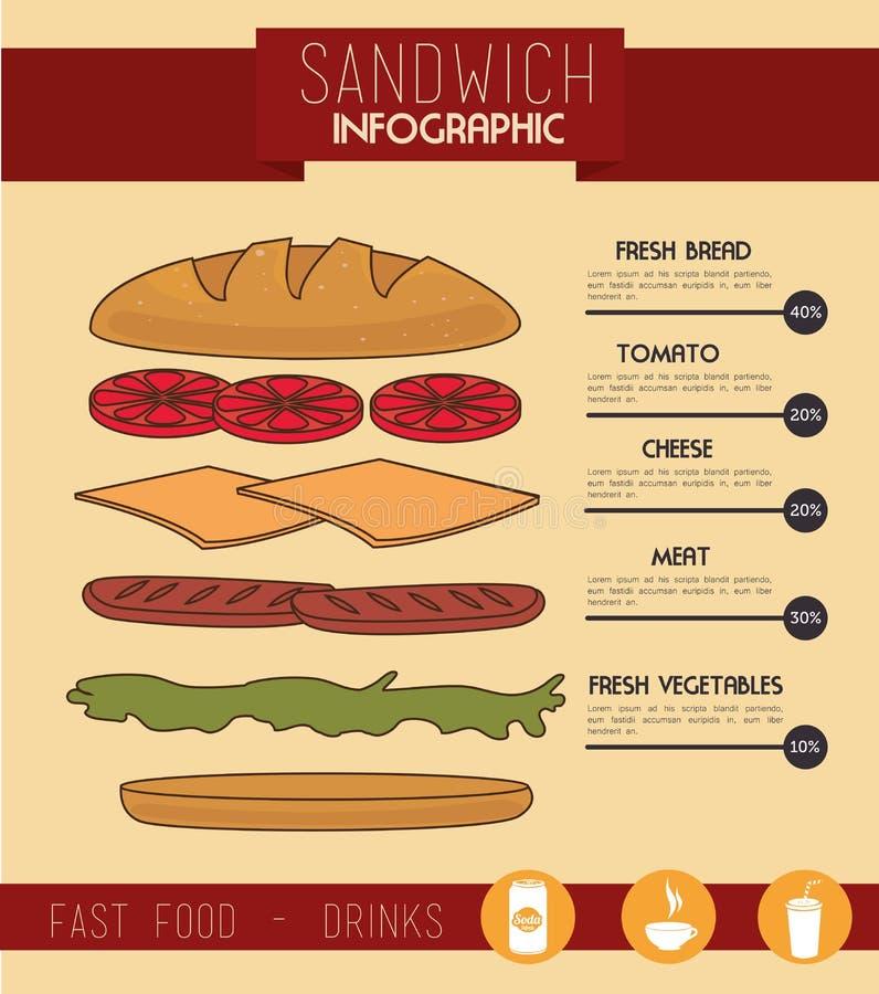 Progettazione del panino illustrazione di stock