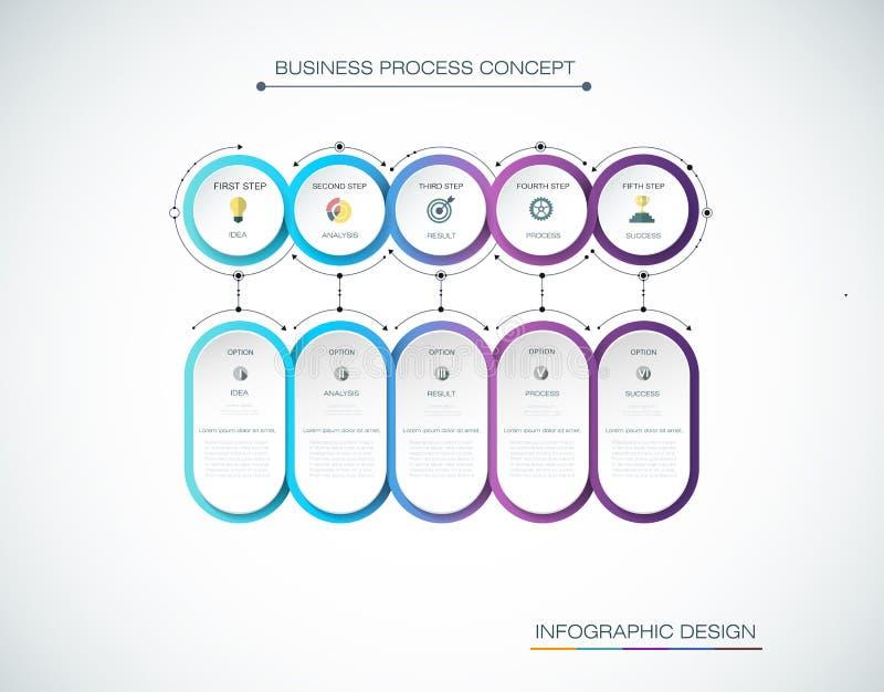Progettazione dell'etichetta di Infographic di vettore con le icone e 5 opzioni o punti Infographics per il concetto di affari illustrazione di stock