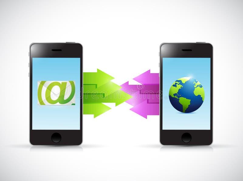 Progettazione dell'illustrazione di comunicazione di trasferimento del telefono illustrazione di stock