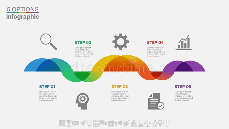 Progettazione dell'onda di Infographic di vettore con le icone e 5 opzioni o punti illustrazione vettoriale