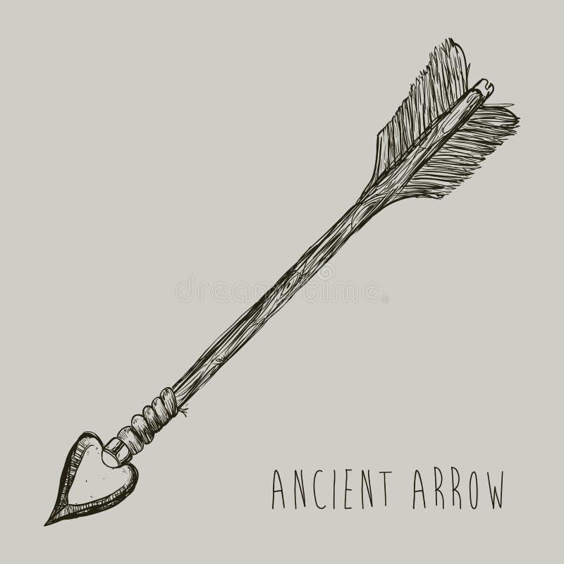 Progettazione delle frecce royalty illustrazione gratis