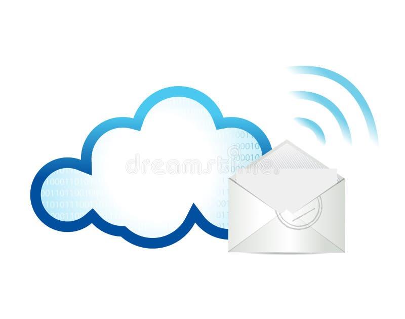 Progettazione di calcolo dell'illustrazione della nuvola di wifi del email royalty illustrazione gratis