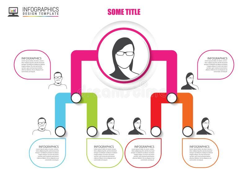 Progettazione di infographics dell'organigramma Infographics Vettore illustrazione di stock