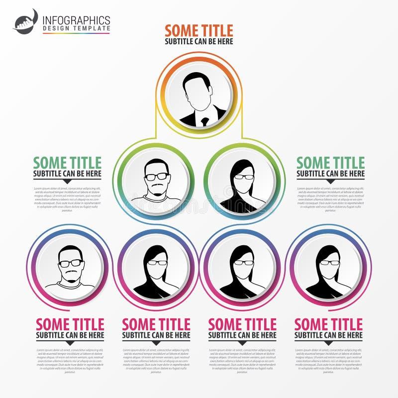 Progettazione di infographics dell'organigramma Infographics Vettore royalty illustrazione gratis