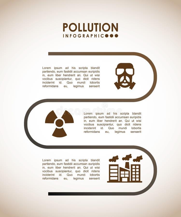 Progettazione di infographics di inquinamento royalty illustrazione gratis