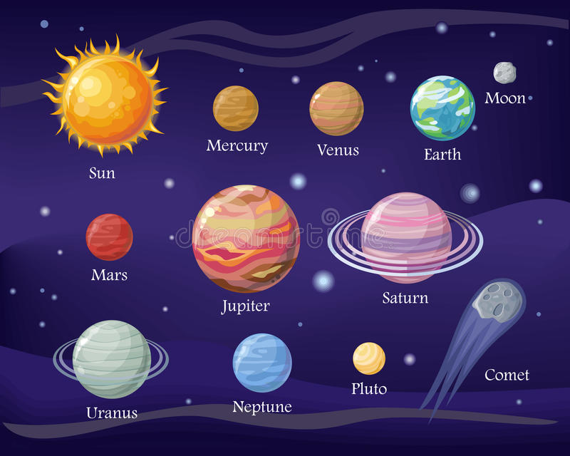 Progettazione di sistema solare Spazio con i pianeti e le stelle illustrazione di stock
