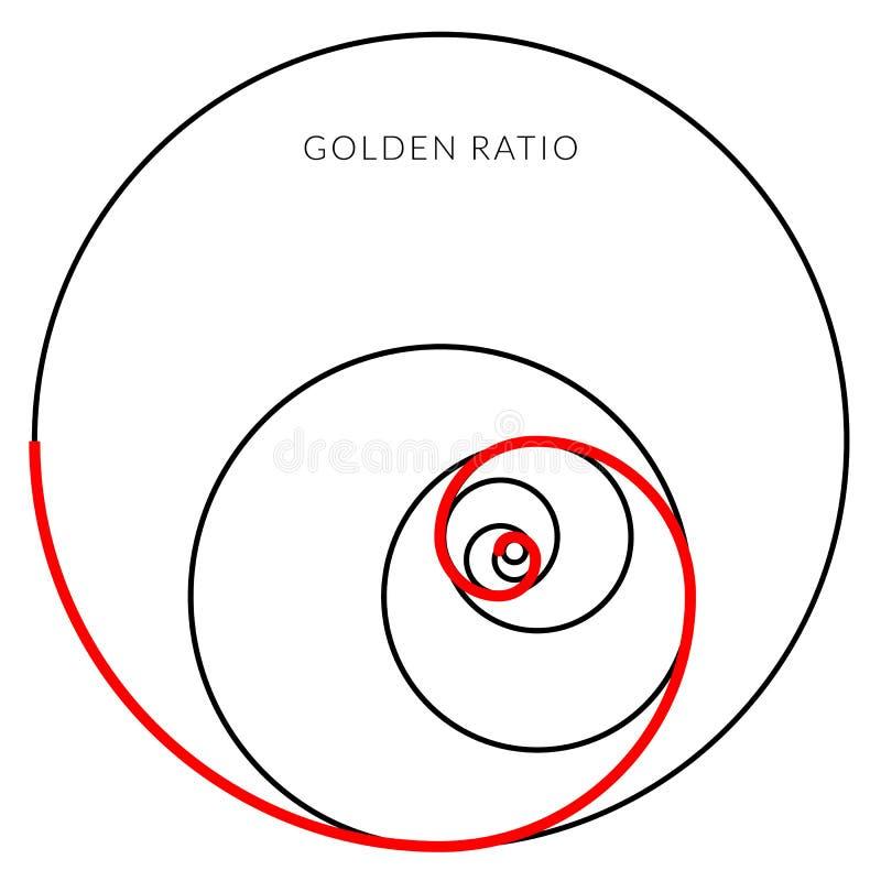 Progettazione di stile di Minimalistic Rapporto dorato Figure geometriche Cerchi nella proporzione dorata Progettazione futuristi illustrazione di stock