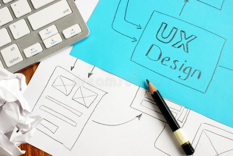 Progettazione di UX e concetto del sito Web scritto alla pagina fotografia stock
