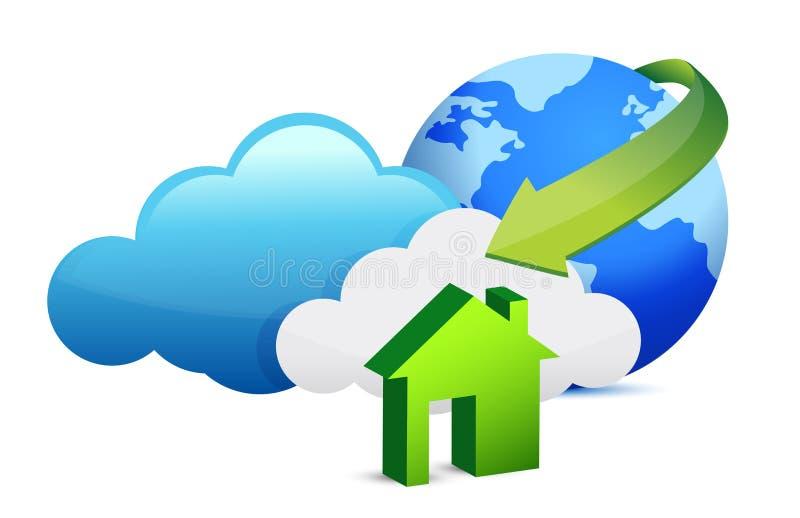 Progettazione domestica di calcolo dell'illustrazione di arrivo della nuvola illustrazione di stock