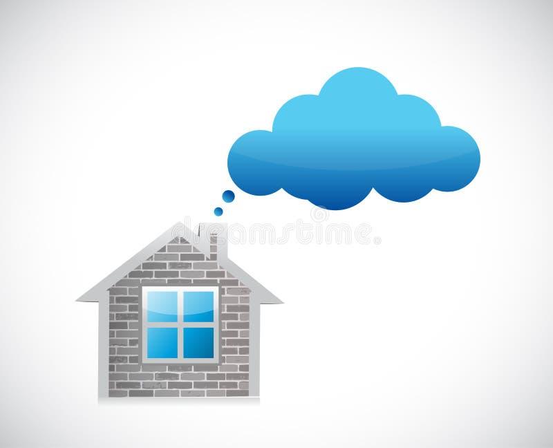 Progettazione domestica e di sogno dell'illustrazione della nuvola illustrazione vettoriale