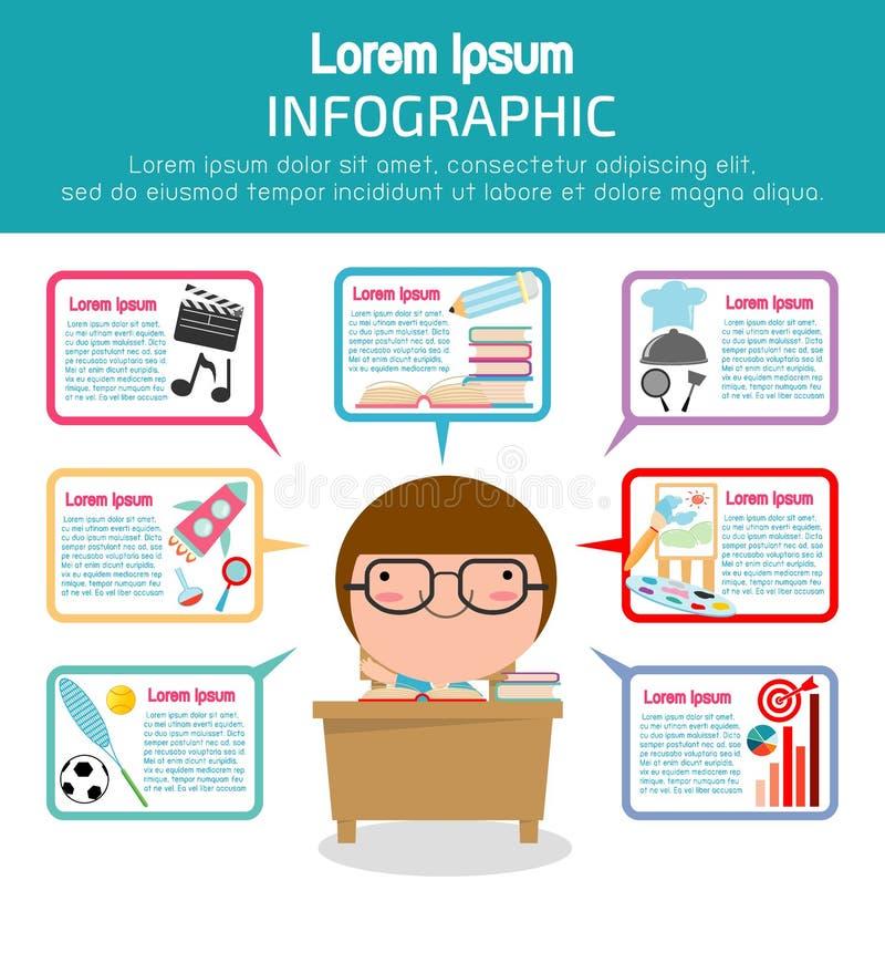 Progettazione infographic del modello di istruzione, illustrazione di vettore di concetto di istruzione, illustrazione vettoriale