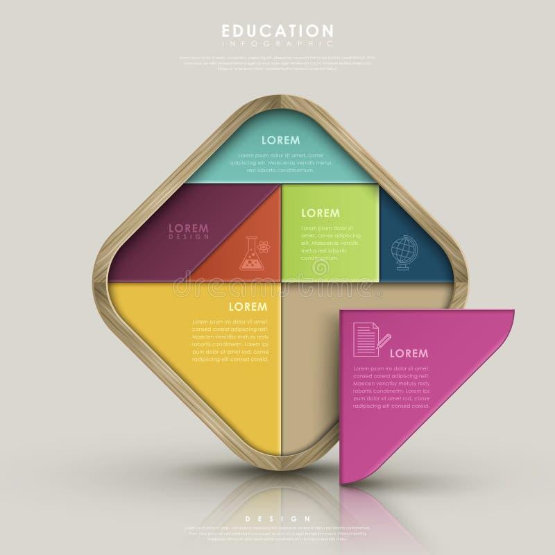 Progettazione infographic di istruzione con il tangram variopinto illustrazione di stock