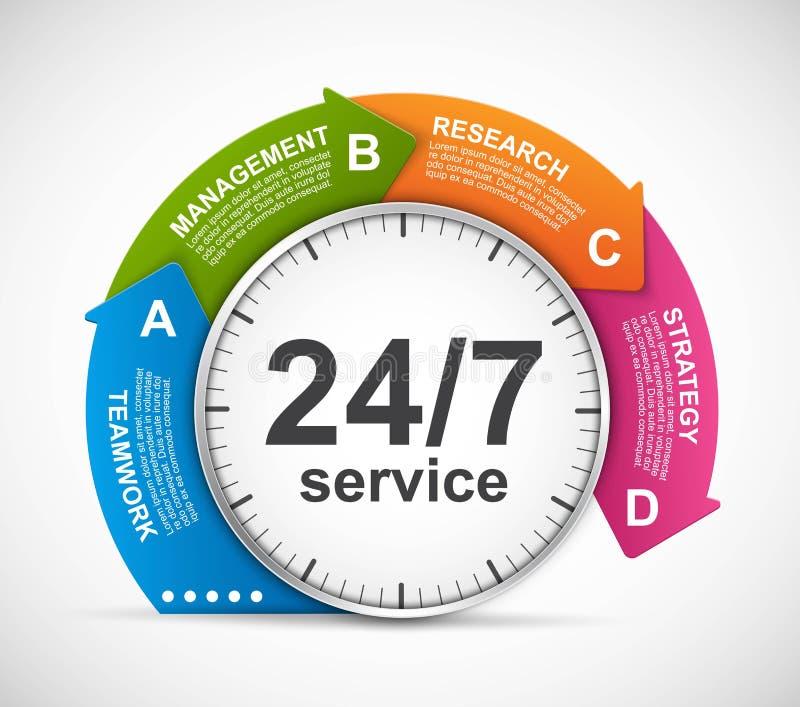 Progettazione infographic per supporto tecnico o il processo aziendale Può essere usato per le presentazioni, l'insegna di inform royalty illustrazione gratis
