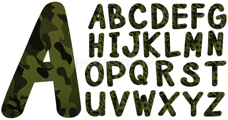 Progettazione inglese della fonte con il tema militare illustrazione vettoriale
