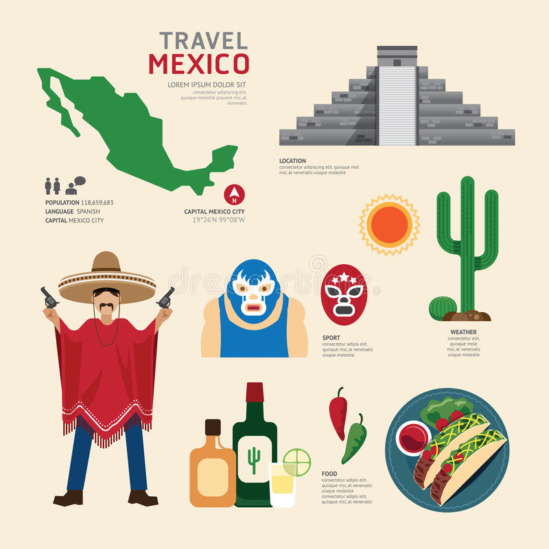 Progettazione piana delle icone del punto di riferimento del Messico di concetto di viaggio Vettore illustrazione vettoriale